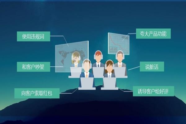 语音智能质检系统
